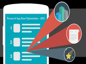 app store seo optimization services