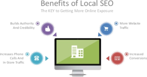 10 Reasons Why You Need Local SEO For Your Small Business