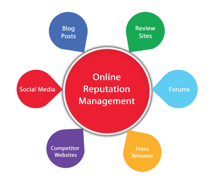 boost your online reputation management