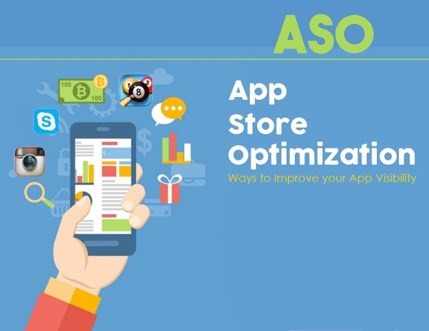 aso optimization