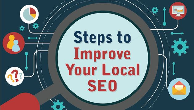 Enhance Your Local Search Rankings